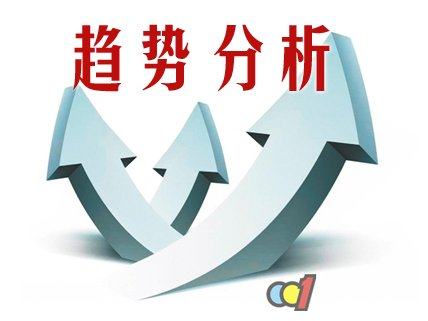 """.28午评,黄金原油白银天然气精铜走势及操作建议"""""""