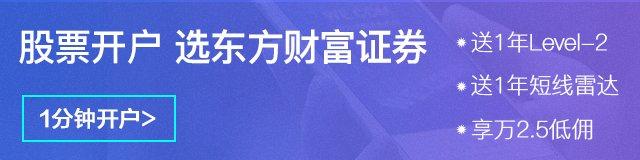 早盘看盘:招商公路,共达电声,中国长城,杭