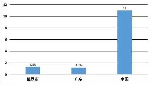 什么是无效gdp_一季度税收降幅远超GDP,经济晴雨表失灵