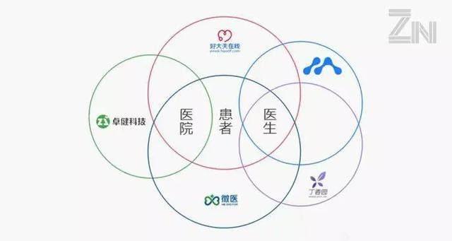 20年前它叫QQ,20年后它是连接一切的腾讯