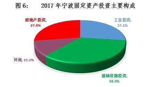 宁波人口统计_去年宁波全市出生43521人 人口出生率为7.12