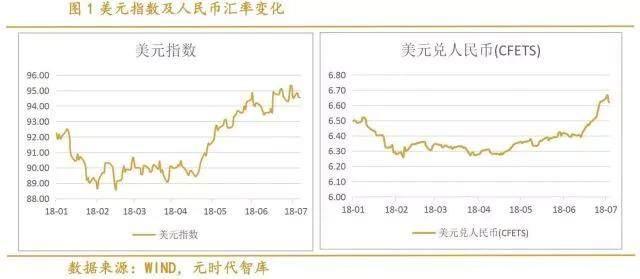 深度解析!近期汇率变动的原因是什么?