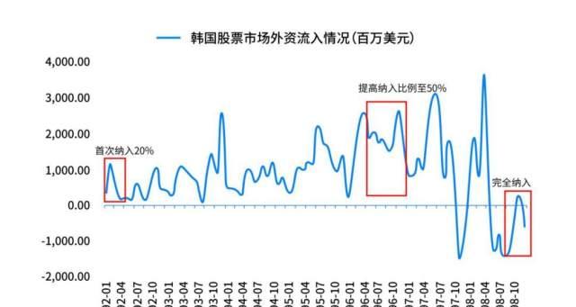 中国股市:入摩钟声渐近 潜在成分股受益