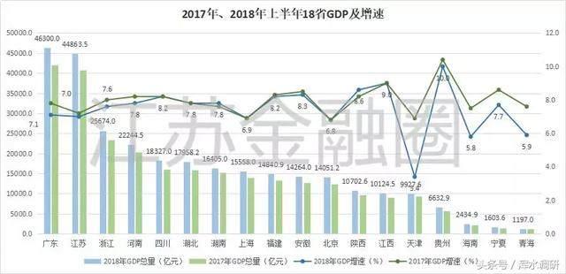 江苏 市 gdp_中国一季度唯一增长的万亿级城市 南京怎么做到的