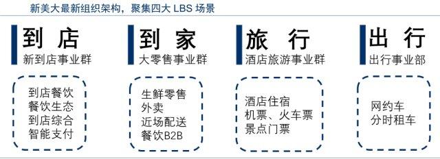 贯穿整个中国互联网烧钱史,这家独角兽企业就