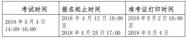北京赛车PK10技巧:外资私募大举进军中国_基金从业资格有英文考试了
