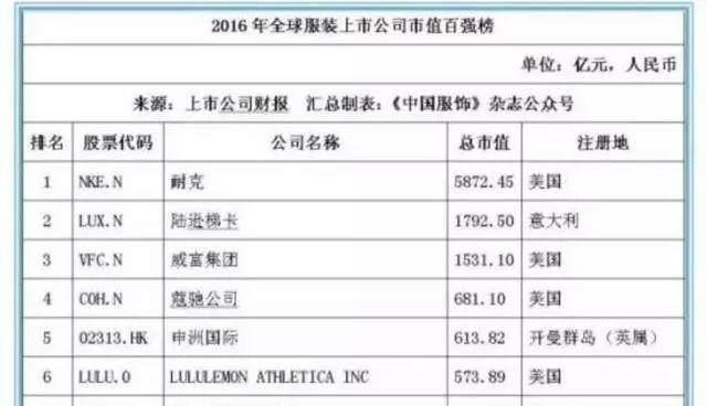 中美20个产业强弱对比:差距要比想象大得多!