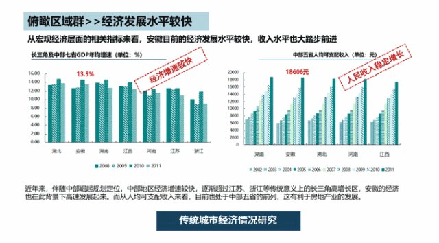 购买地产可以计入gdp吗_中国哪些地区经济最依赖房地产 重庆房产投资占GDP21