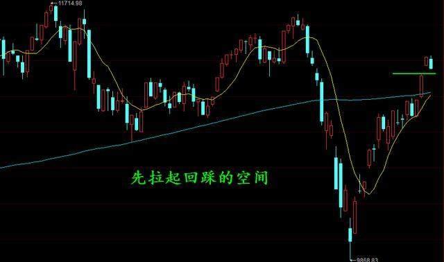 今日股市五大猜想:主力酝酿市场新风口 大盘延续震荡调整